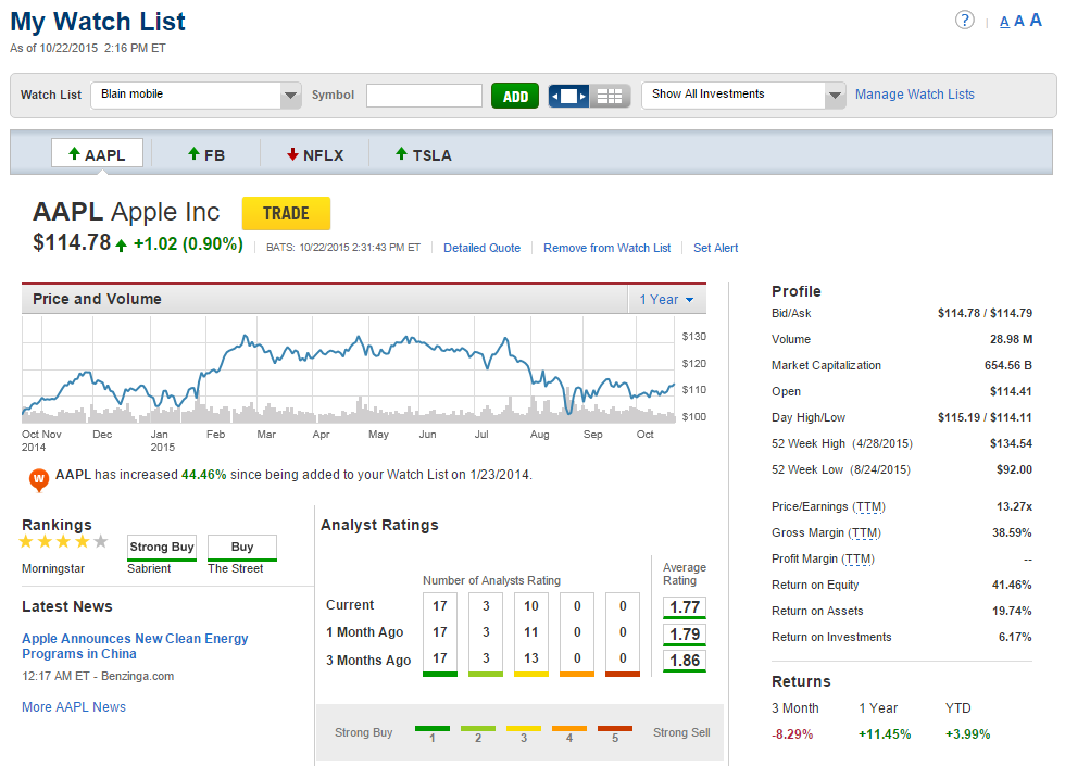 Capital One Investing Watchlist