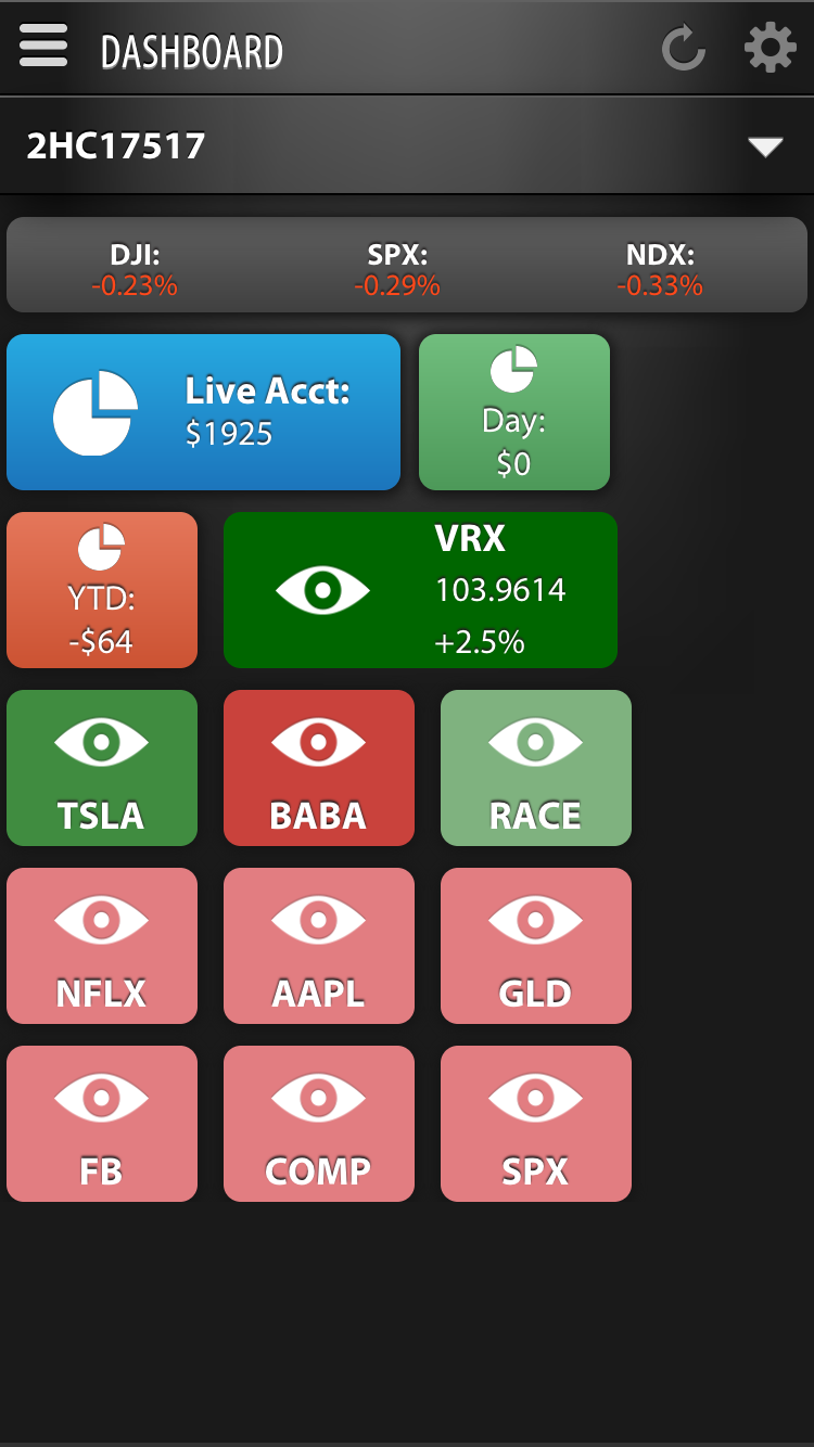 OptionsHouse Smartphone Watchlist
