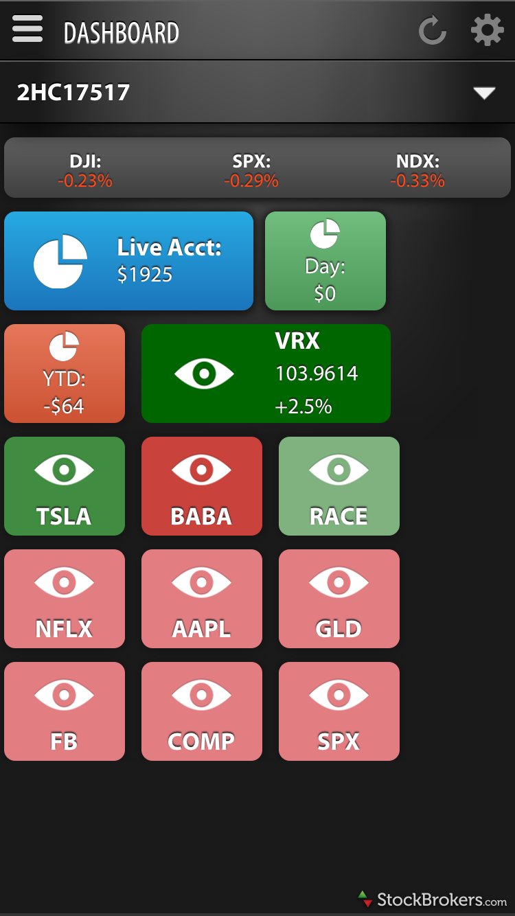 OptionsHouse mobile watchlist