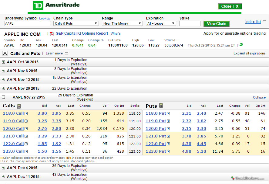 Ameritrade fee for trade of options