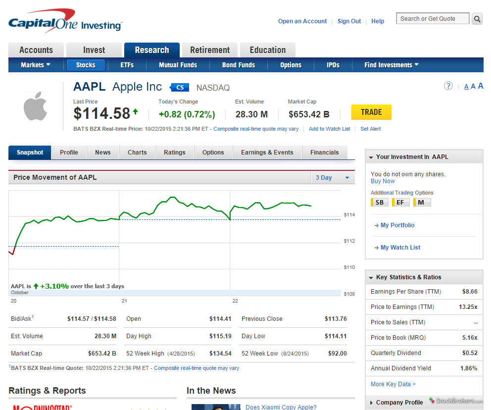 Select Quote Reviews Capital One Investing Review  Stockbrokers