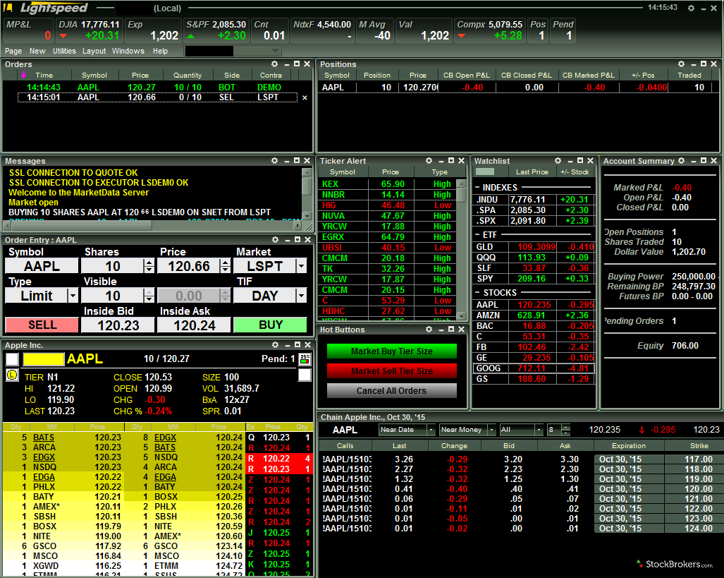 Otc fx options quotes