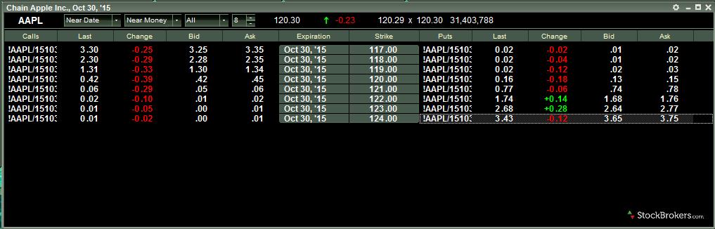 Lightspeed Trading Option Chain