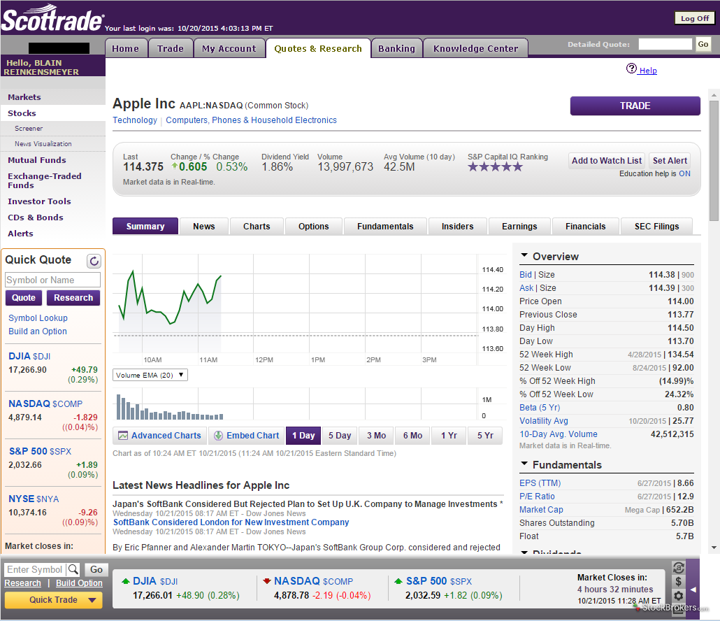 Scottrade Stock Quotes Scottrade's New Website Design Launches  Stockbrokers