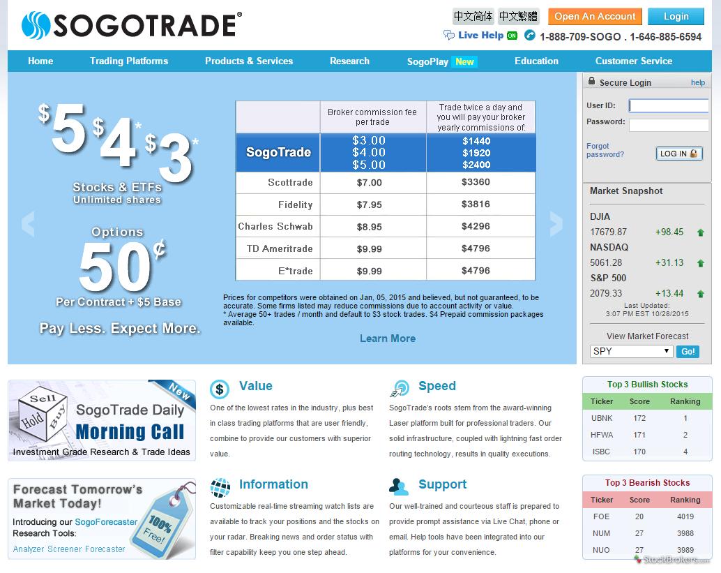 SogoTrade Homepage
