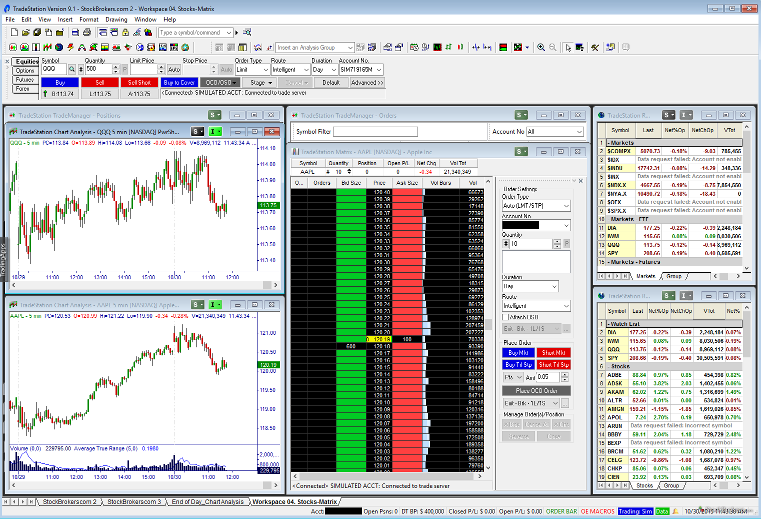 Conclusion to binary options trading strategies pdf